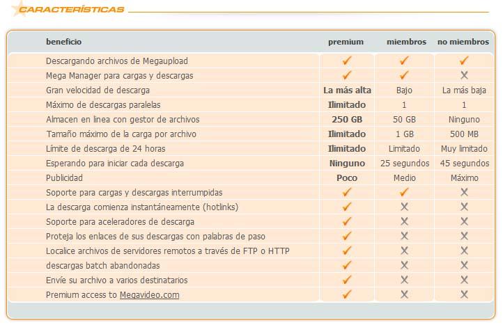 megaupload-premium.jpg