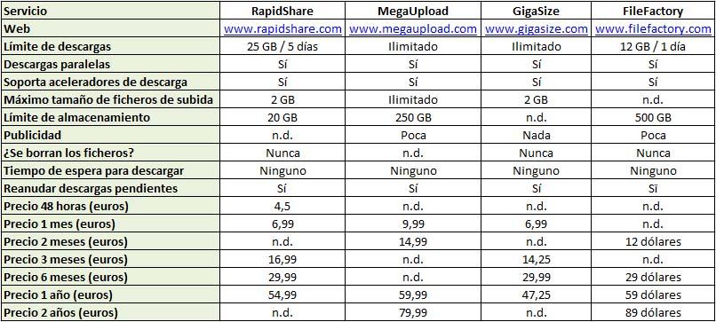 tabla-cuentas-premium.jpg